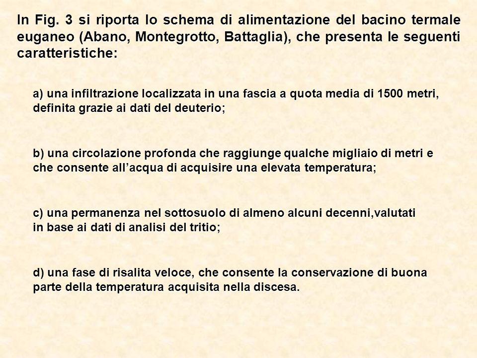 In Fig. 3 si riporta lo schema di alimentazione del bacino termale euganeo (Abano, Montegrotto, Battaglia), che presenta le seguenti caratteristiche: