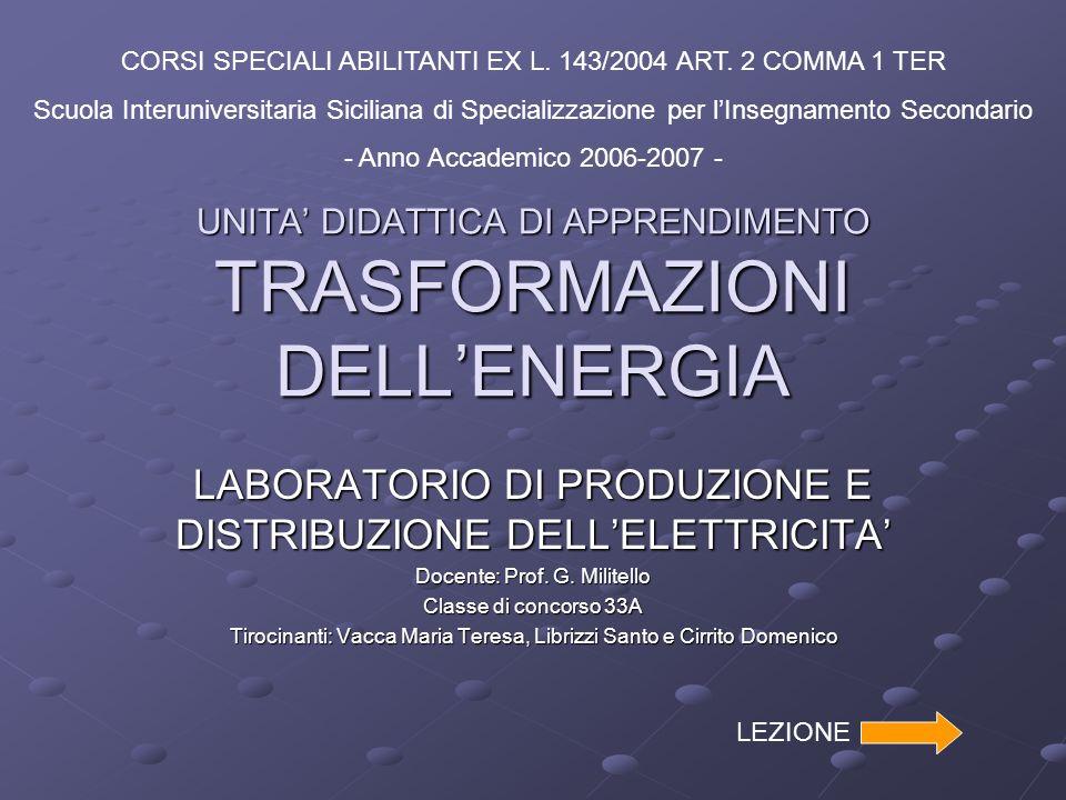 UNITA' DIDATTICA DI APPRENDIMENTO TRASFORMAZIONI DELL'ENERGIA