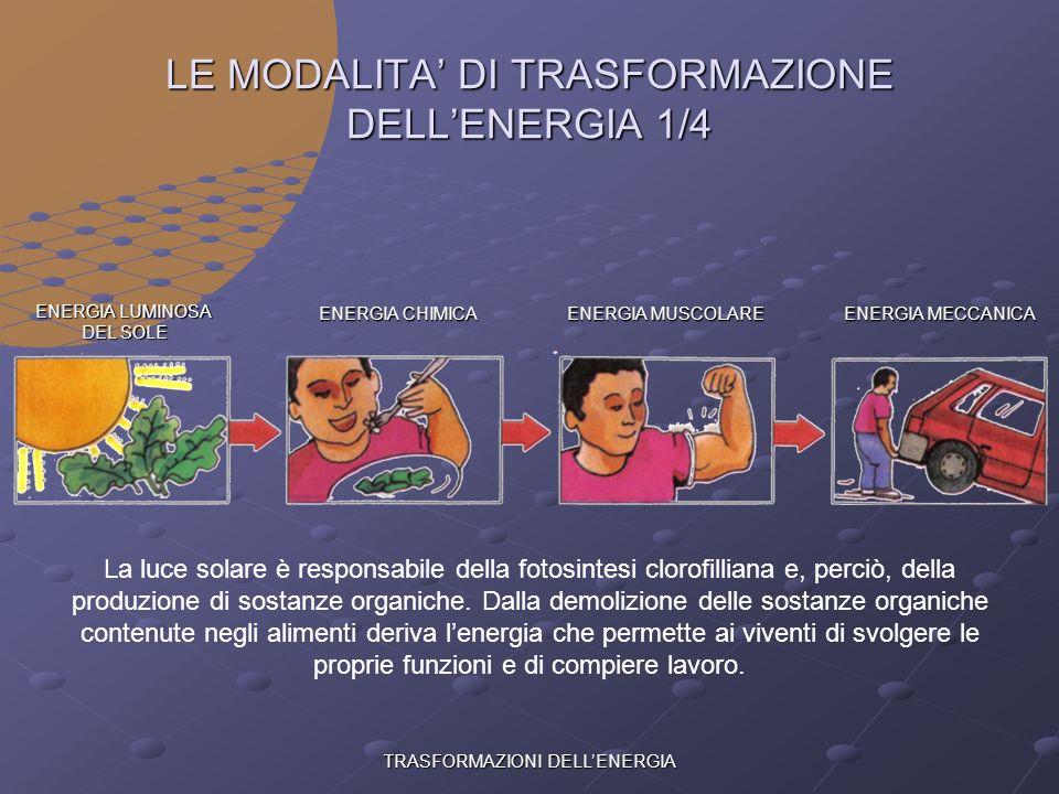LE MODALITA' DI TRASFORMAZIONE DELL'ENERGIA 1/4