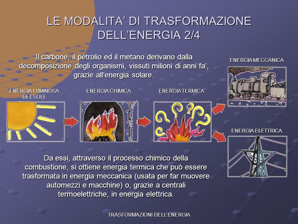 LE MODALITA' DI TRASFORMAZIONE DELL'ENERGIA 2/4