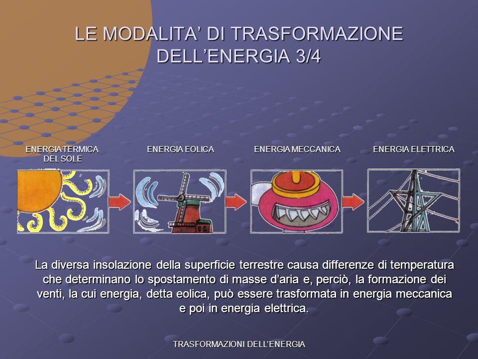 LE MODALITA' DI TRASFORMAZIONE DELL'ENERGIA 3/4