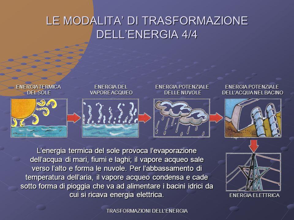 LE MODALITA' DI TRASFORMAZIONE DELL'ENERGIA 4/4