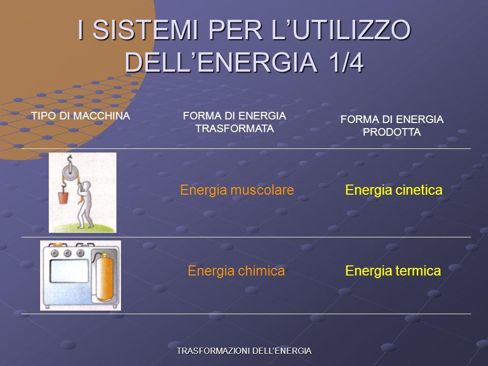 I SISTEMI PER L'UTILIZZO DELL'ENERGIA 1/4