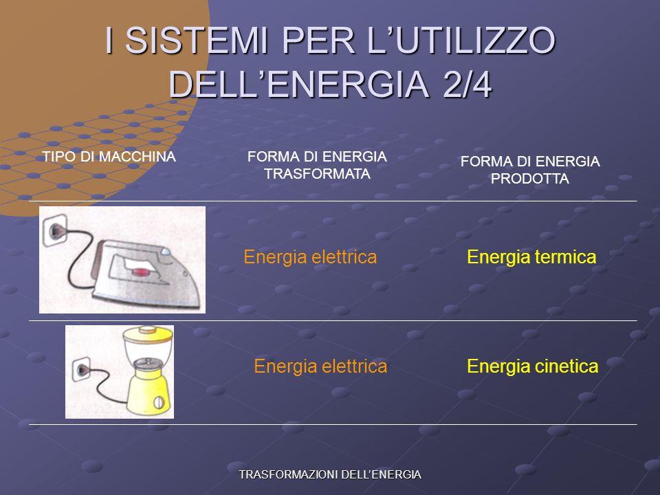 I SISTEMI PER L'UTILIZZO DELL'ENERGIA 2/4