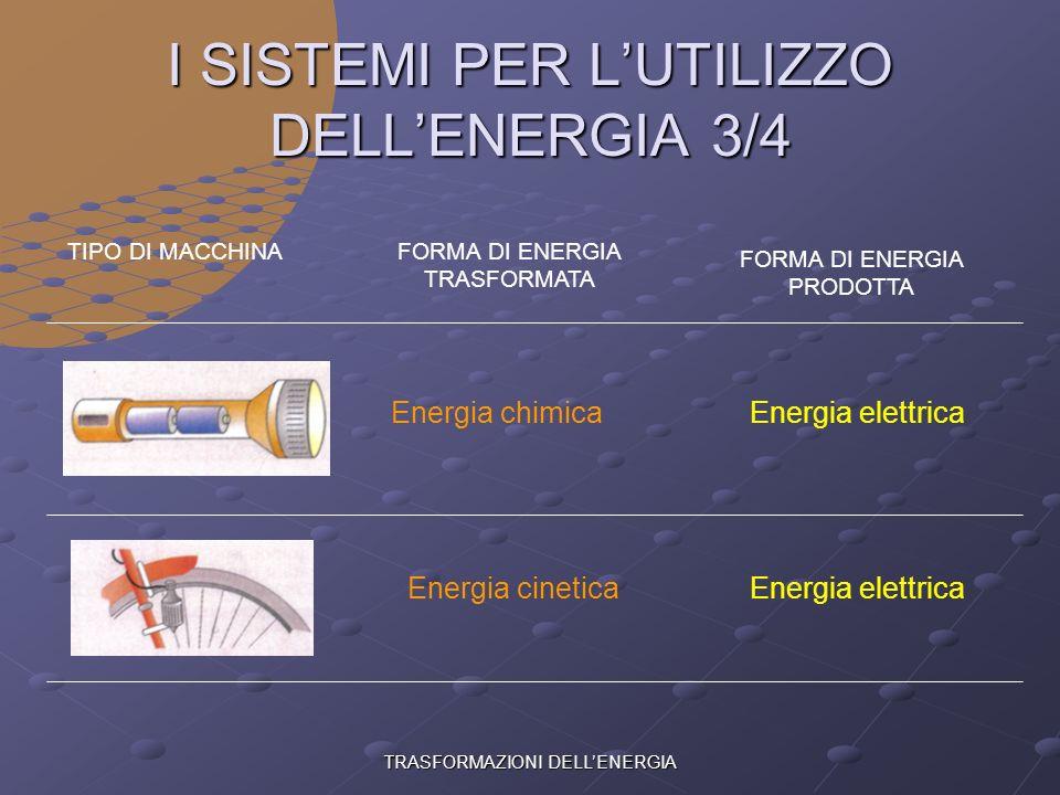 I SISTEMI PER L'UTILIZZO DELL'ENERGIA 3/4