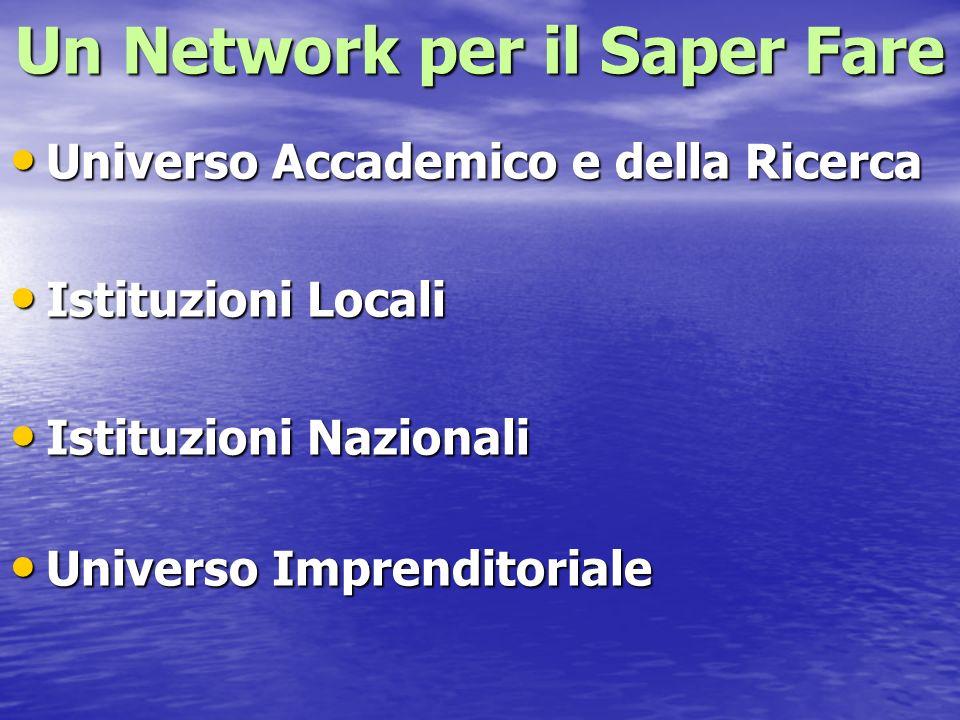 Un Network per il Saper Fare