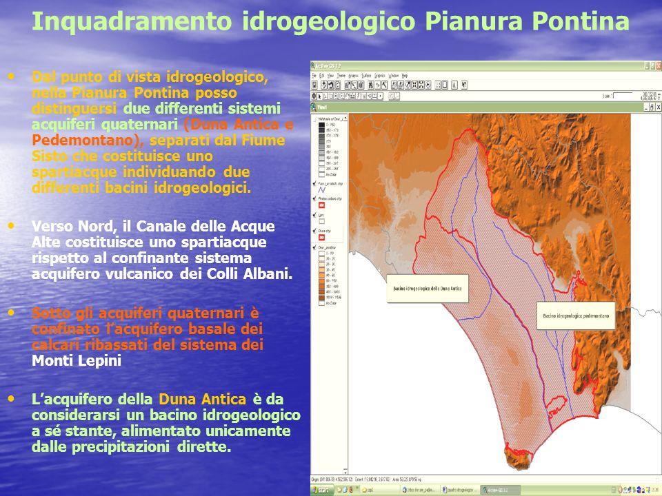 Inquadramento idrogeologico Pianura Pontina