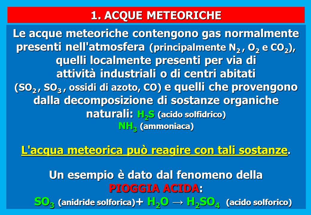 L acqua meteorica può reagire con tali sostanze.