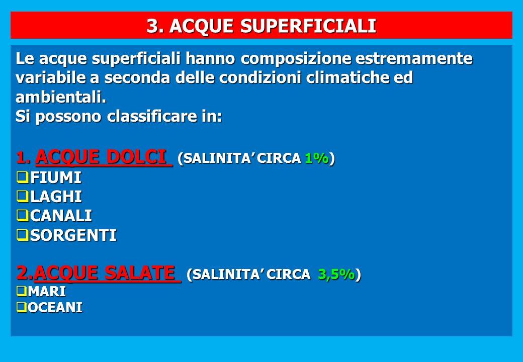 ACQUE SALATE (SALINITA' CIRCA 3,5%)