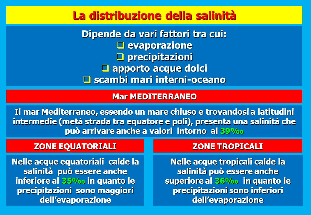 La distribuzione della salinità
