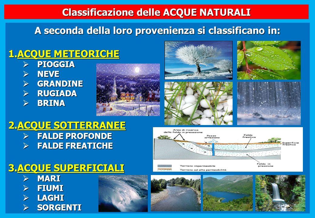 Classificazione delle ACQUE NATURALI