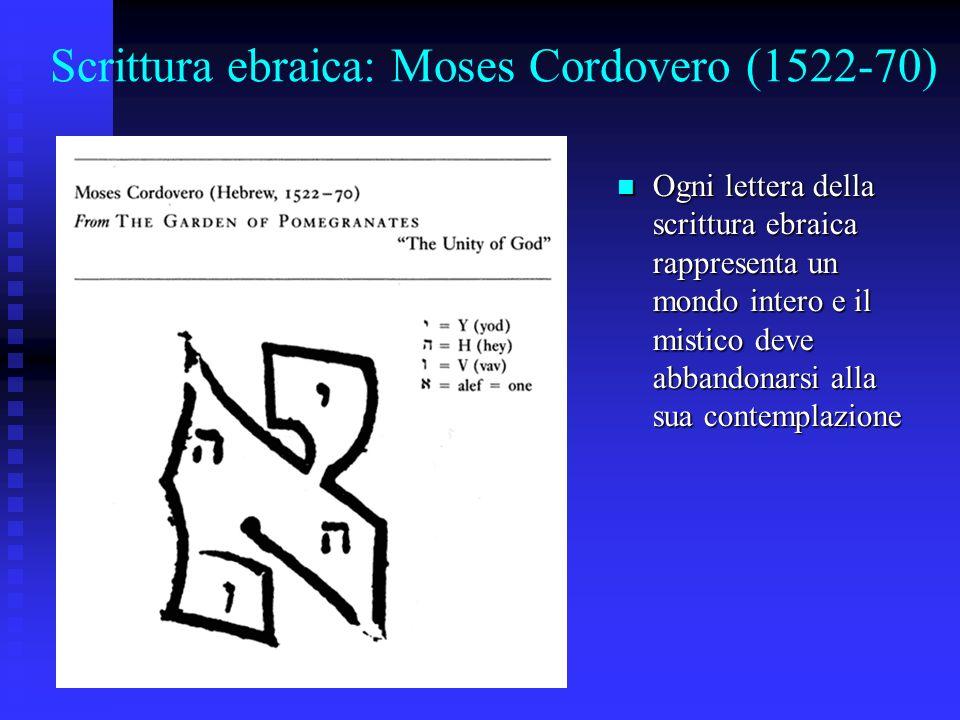 Scrittura ebraica: Moses Cordovero (1522-70)