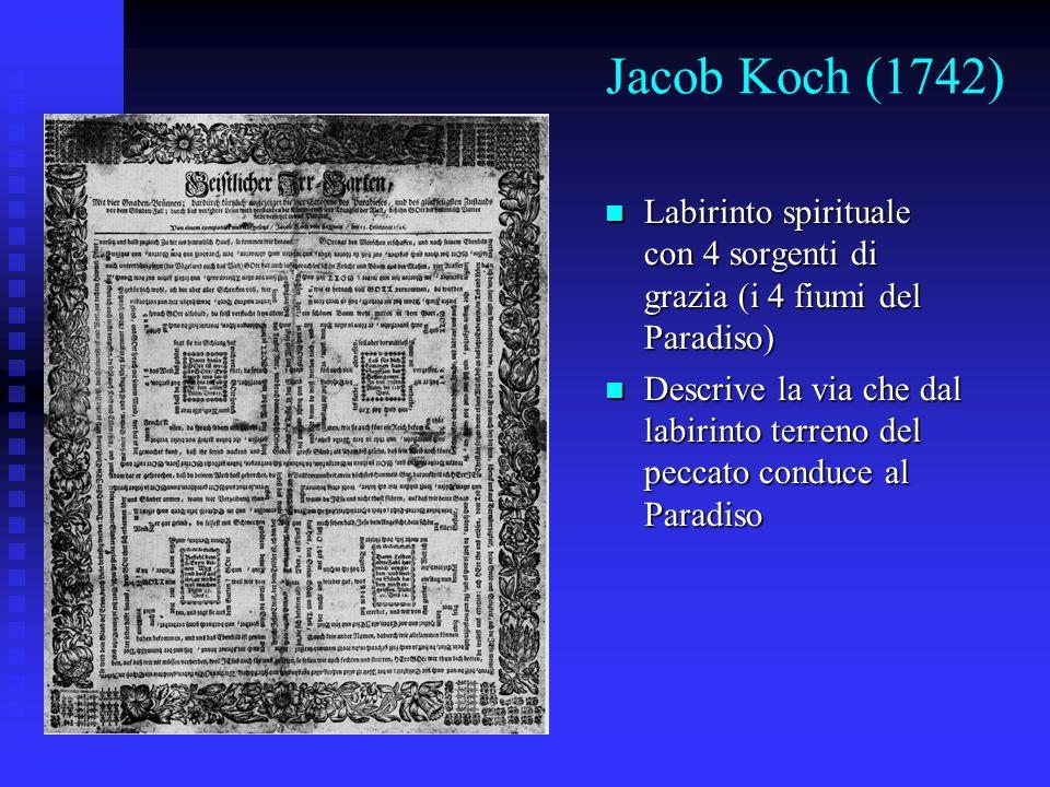 Jacob Koch (1742) Labirinto spirituale con 4 sorgenti di grazia (i 4 fiumi del Paradiso)