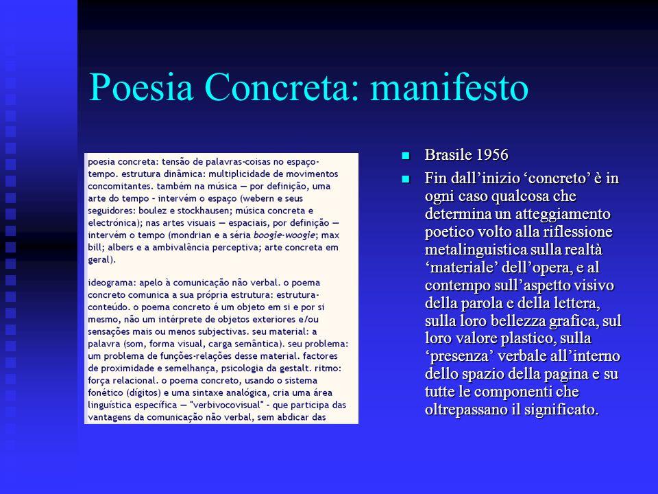 Poesia Concreta: manifesto