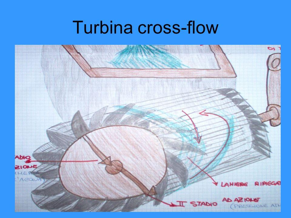 Turbina cross-flow
