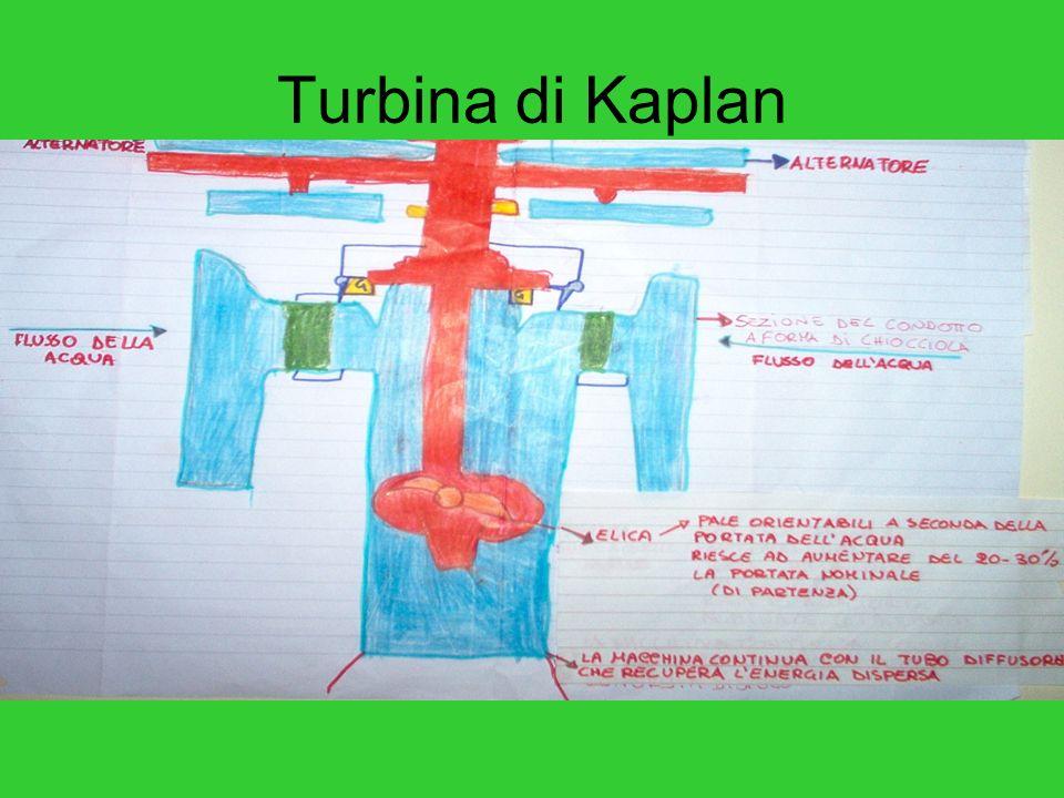 Turbina di Kaplan