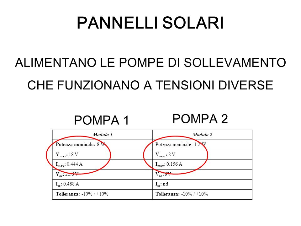 PANNELLI SOLARI ALIMENTANO LE POMPE DI SOLLEVAMENTO