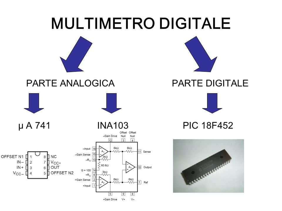 MULTIMETRO DIGITALE PARTE ANALOGICA PARTE DIGITALE μ A 741 INA103