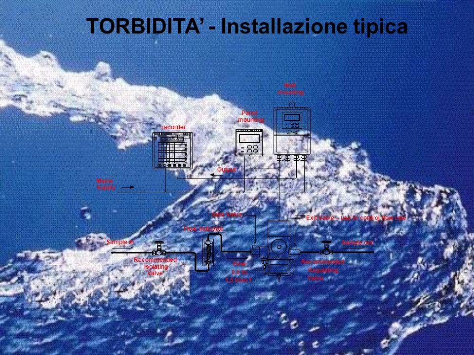 TORBIDITA' - Installazione tipica