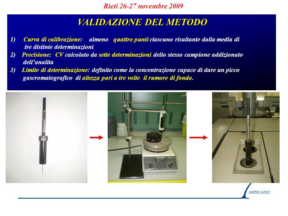 VALIDAZIONE DEL METODO