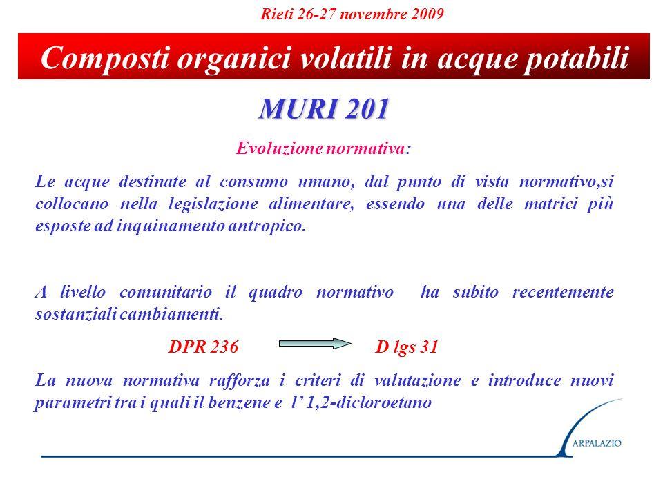 Composti organici volatili in acque potabili Evoluzione normativa: