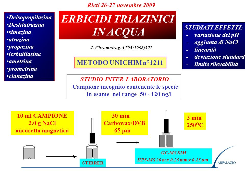 ERBICIDI TRIAZINICI IN ACQUA