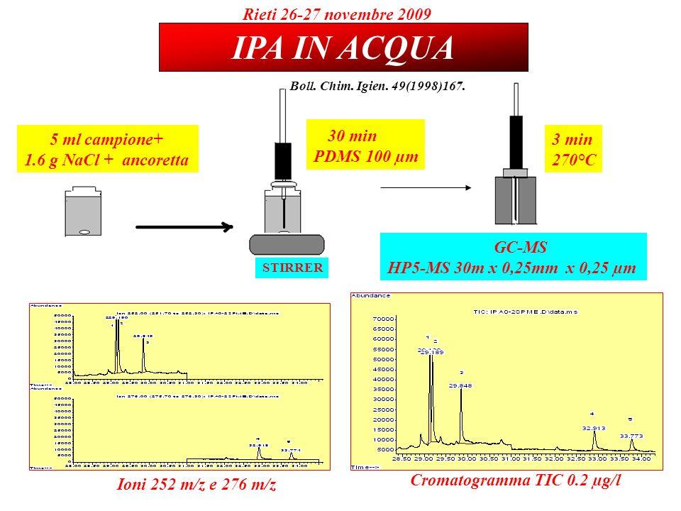 IPA IN ACQUA 30 min Rieti 26-27 novembre 2009 PDMS 100 µm