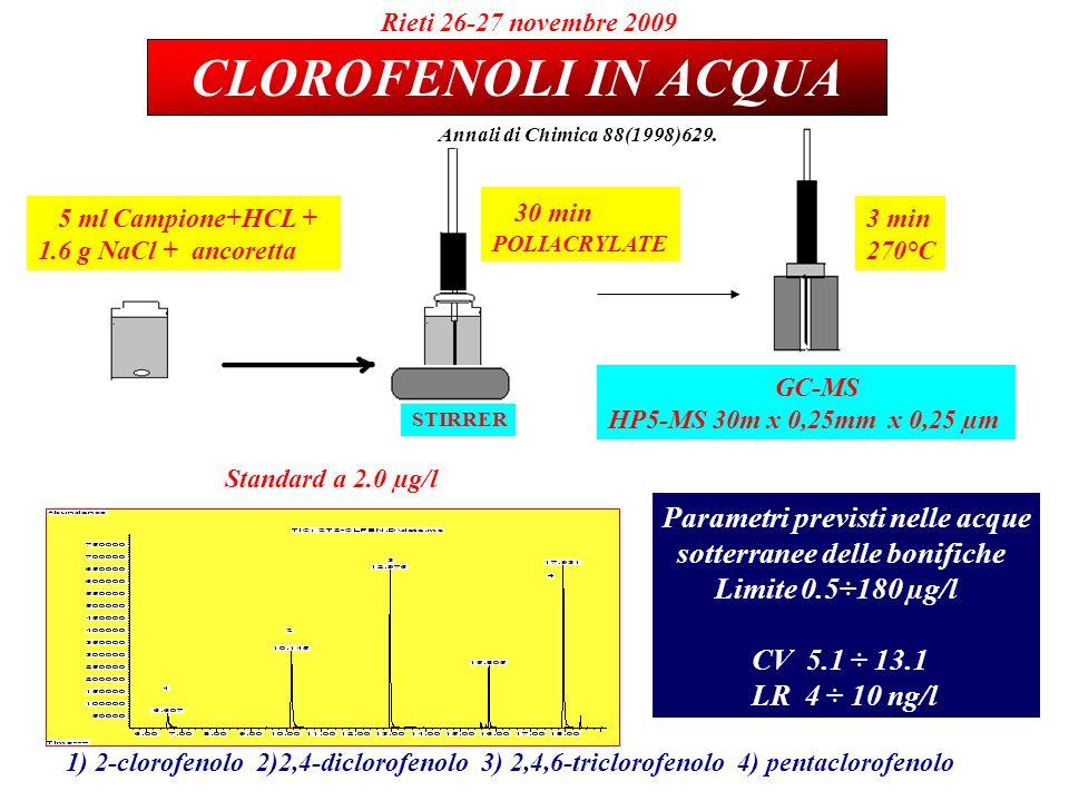 CLOROFENOLI IN ACQUA 30 min Parametri previsti nelle acque
