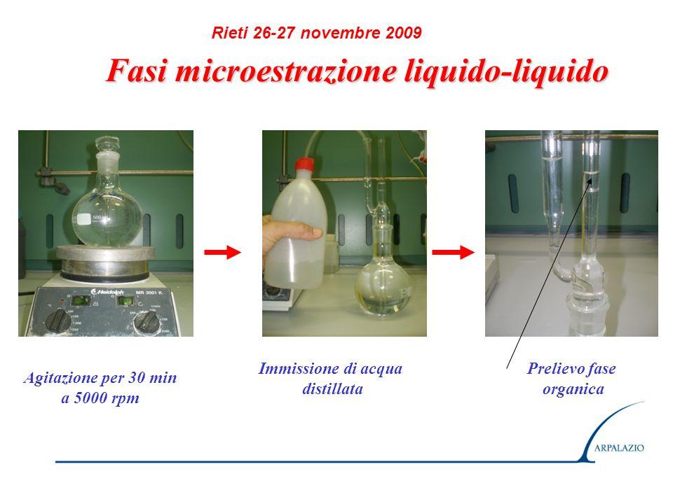 Fasi microestrazione liquido-liquido