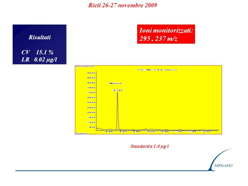 Ioni monitorizzati: 295 , 237 m/z Rieti 26-27 novembre 2009 Risultati