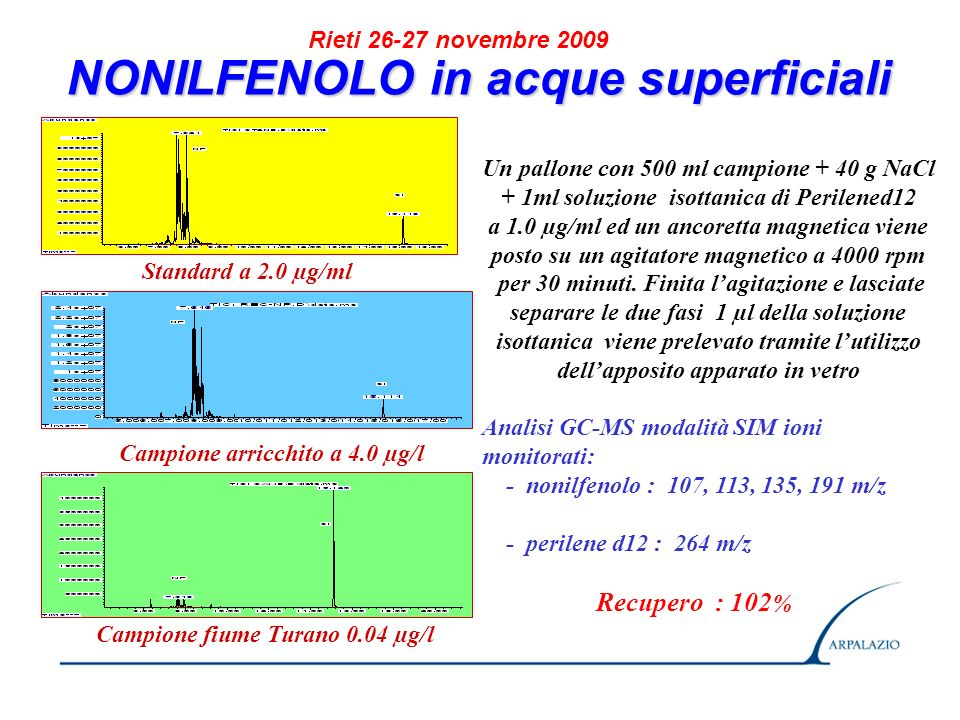 NONILFENOLO in acque superficiali