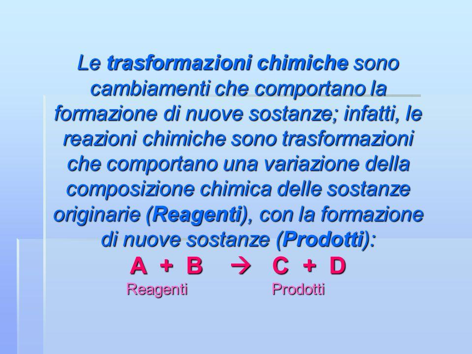 Le trasformazioni chimiche sono cambiamenti che comportano la formazione di nuove sostanze; infatti, le reazioni chimiche sono trasformazioni che comportano una variazione della composizione chimica delle sostanze originarie (Reagenti), con la formazione di nuove sostanze (Prodotti): A + B  C + D