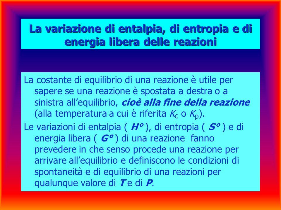 La variazione di entalpia, di entropia e di energia libera delle reazioni