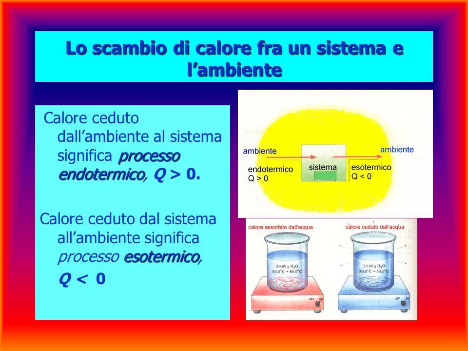 Lo scambio di calore fra un sistema e l'ambiente