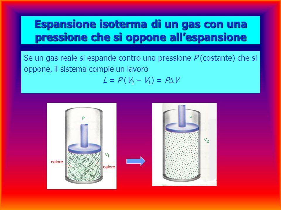 Espansione isoterma di un gas con una pressione che si oppone all'espansione