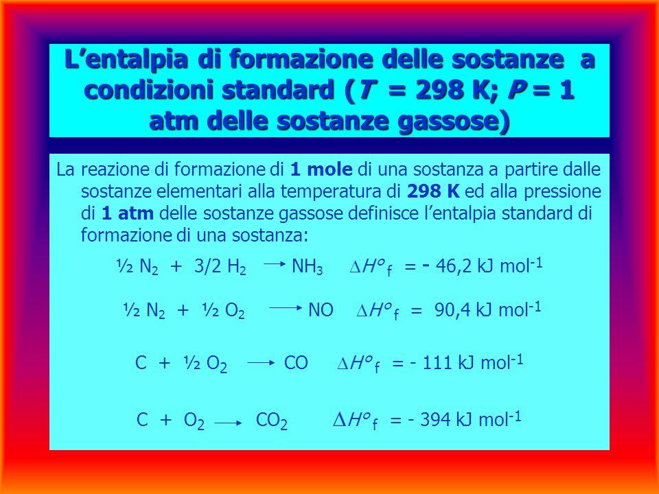 L'entalpia di formazione delle sostanze a condizioni standard (T = 298 K; P = 1 atm delle sostanze gassose)