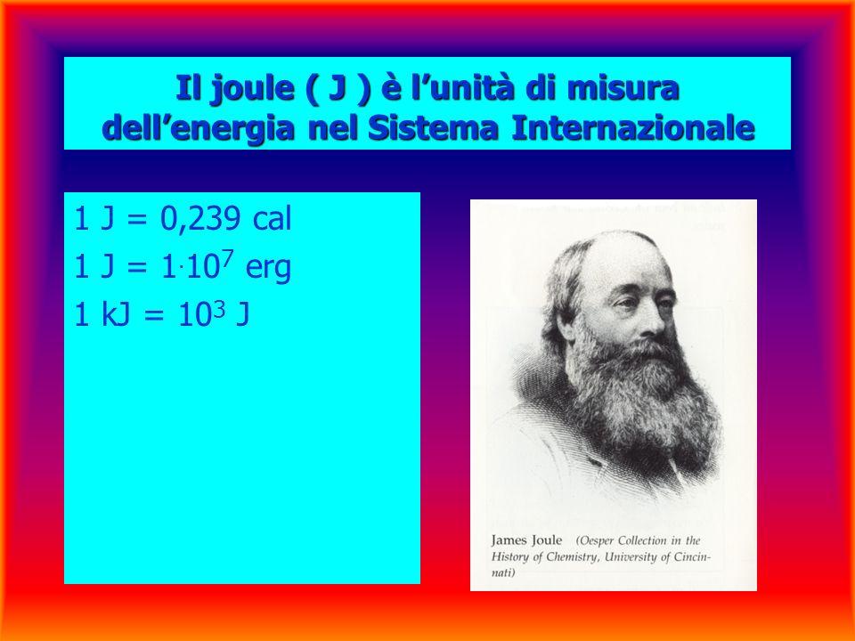 Il joule ( J ) è l'unità di misura dell'energia nel Sistema Internazionale