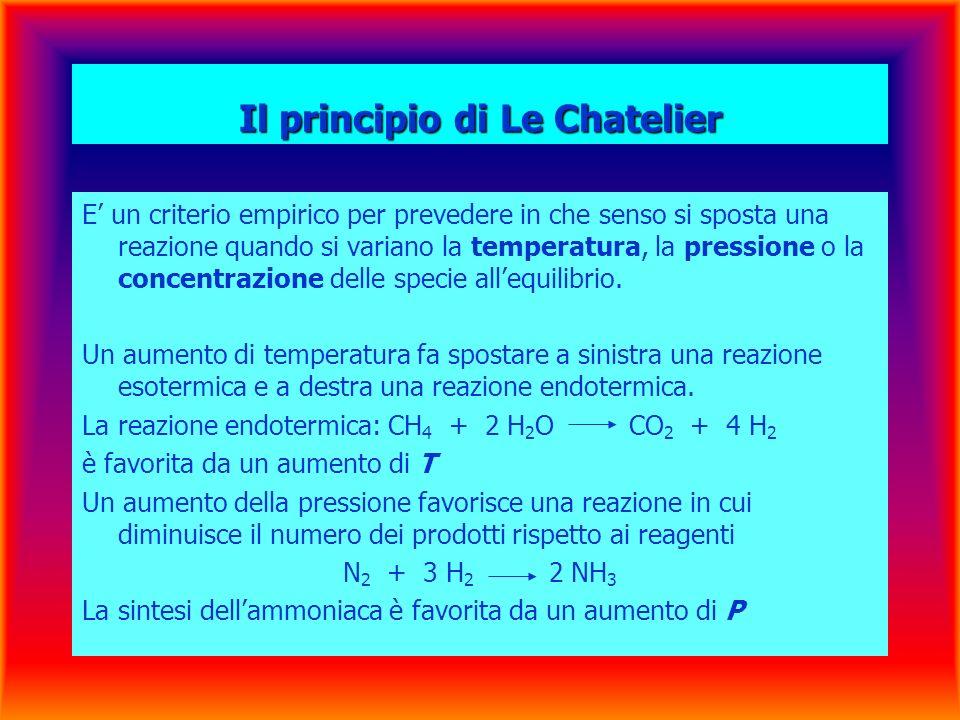 Il principio di Le Chatelier