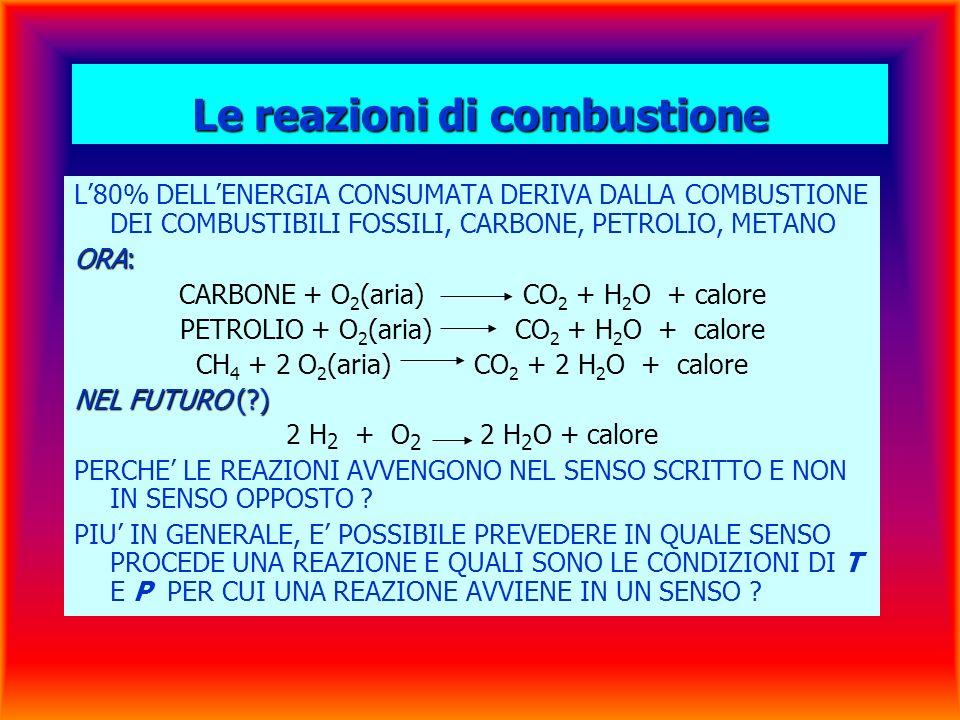 Le reazioni di combustione