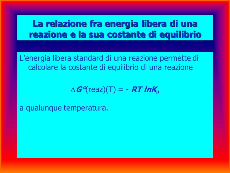 G°(reaz)(T) = - RT lnKp