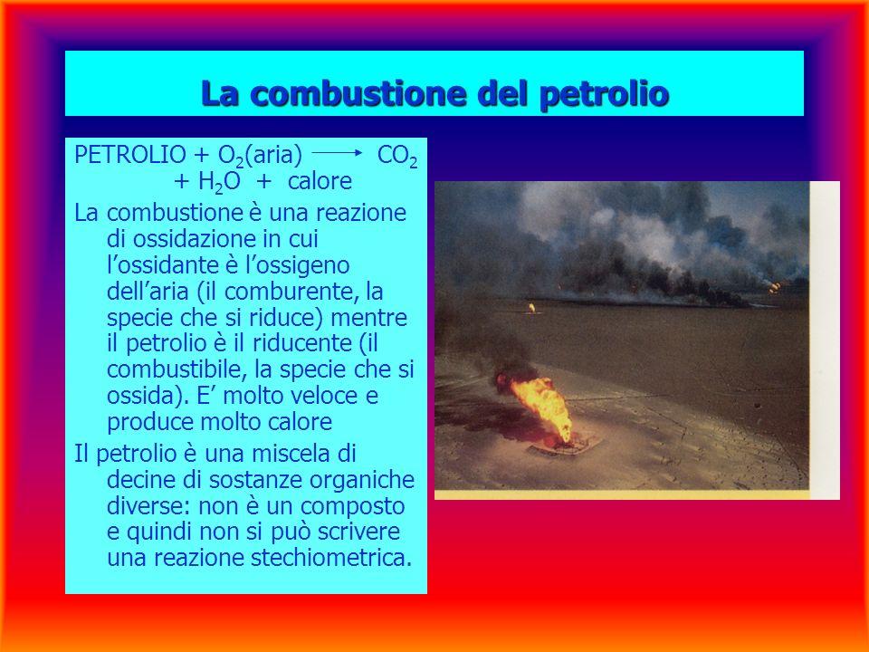 La combustione del petrolio