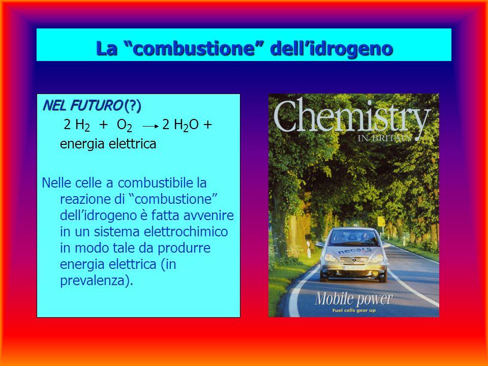 La combustione dell'idrogeno