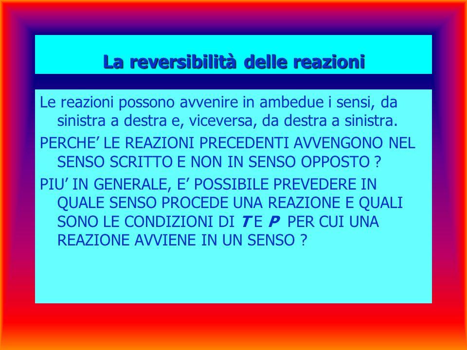La reversibilità delle reazioni