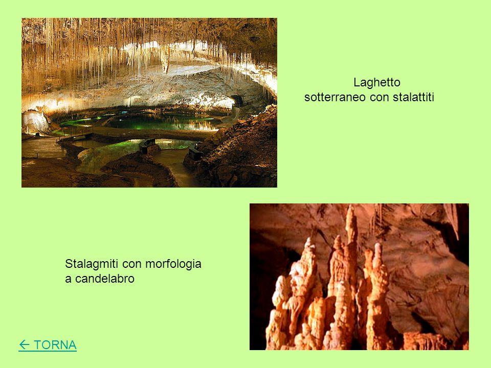 Laghetto sotterraneo con stalattiti