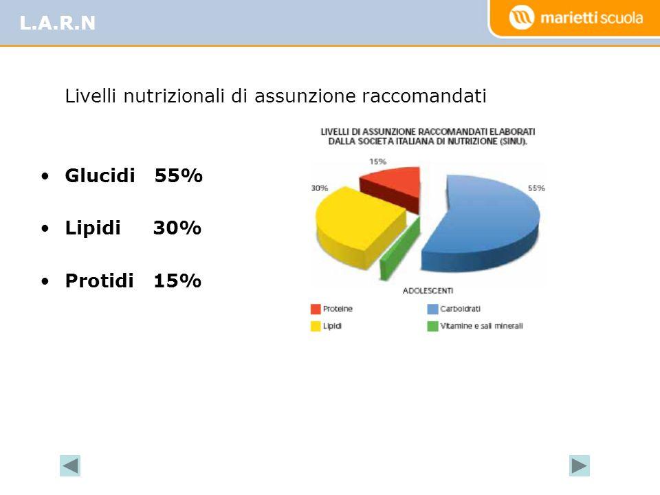L.A.R.N Glucidi 55% Lipidi 30% Protidi 15%