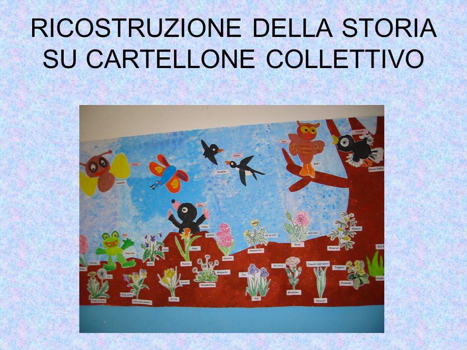 RICOSTRUZIONE DELLA STORIA SU CARTELLONE COLLETTIVO
