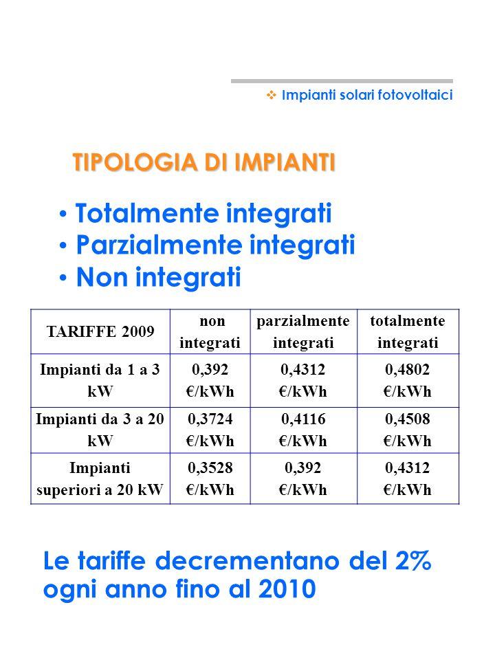 parzialmente integrati Impianti superiori a 20 kW