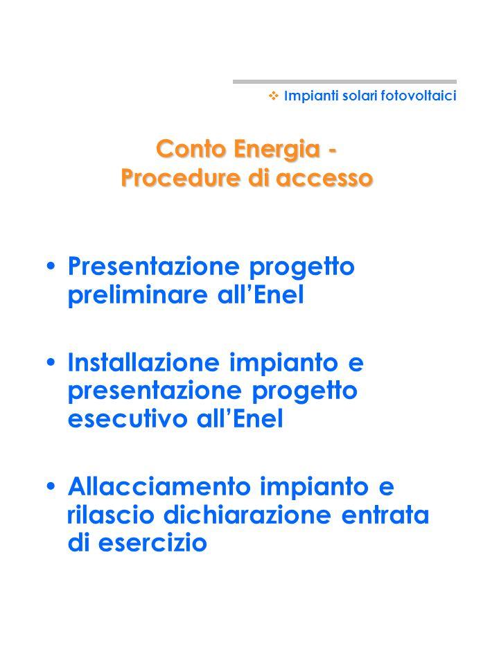Conto Energia - Procedure di accesso