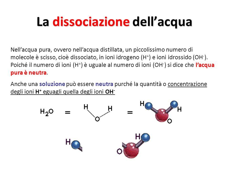 La dissociazione dell'acqua
