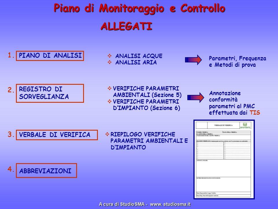 Piano di Monitoraggio e Controllo